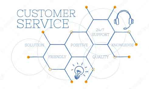 Development of your business Technical factors